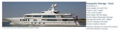 Яхта Константина Жеваго